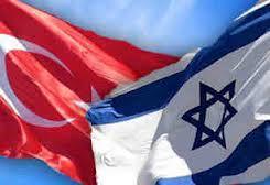 turcja_izrael